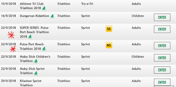 Screenshot of race entry post on Triathlon Ireland Race Calendar